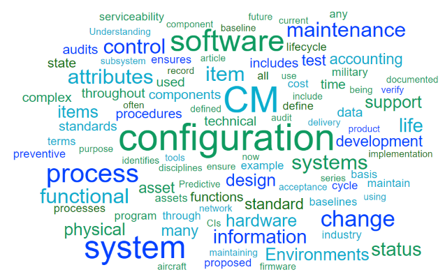 Configuration Management Word Cloud